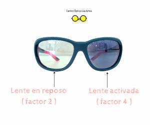 Lentes polarizadas o fotocromaticas